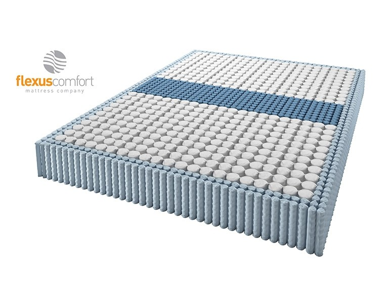 Quadra Flex 174 Pocket Coil Latex Mattress Flexus Comfort